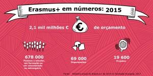 ErasmusPlus-Infographies-noText-1-72dpi